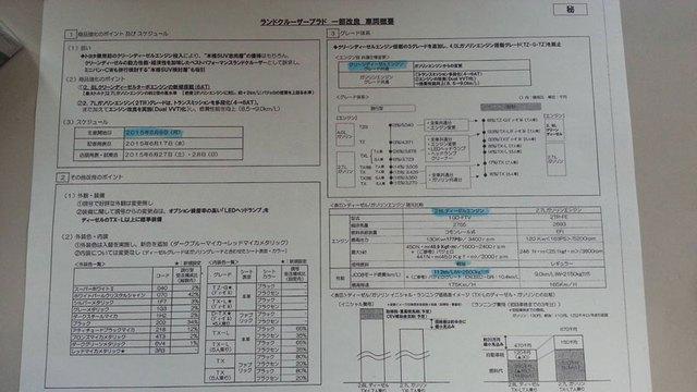 Tài liệu thông số kỹ thuật bằng tiếng Nhật bị rò rỉ của Toyota Land Cruiser Prado 2016.