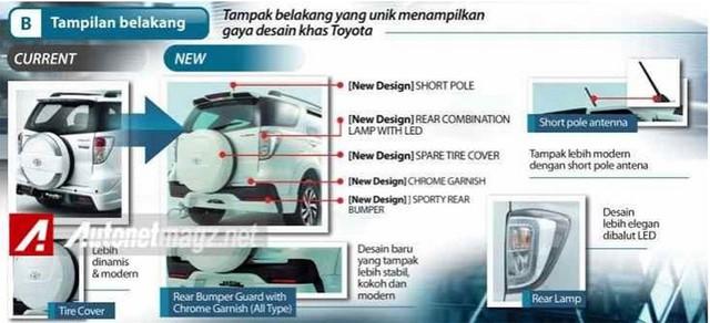 So sánh thiết kế đuôi xe cũ - mới của Toyota Rush.