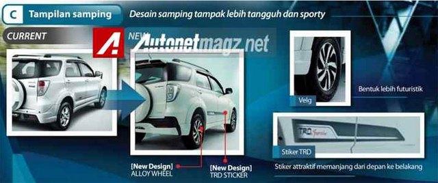 So sánh thiết kế la-zăng cũ - mới trên Toyota Rush.