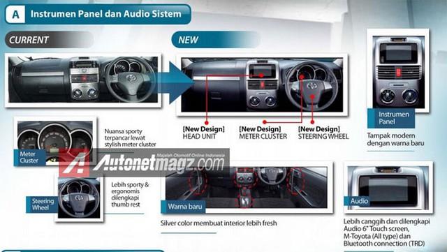 So sánh nội thất cũ - mới của Toyota Rush.