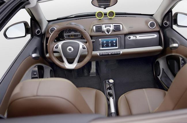 Smart và Hyundai đồng loạt tiết lộ thiết kế mới trước thềm Geneva 2013 4