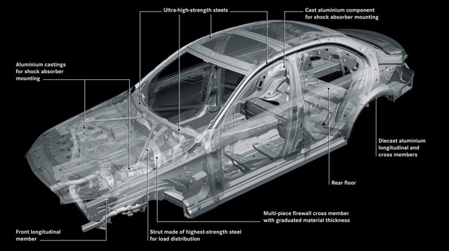 Mercedes-Benz C-Class thế hệ mới: Vượt trội về công nghệ 1