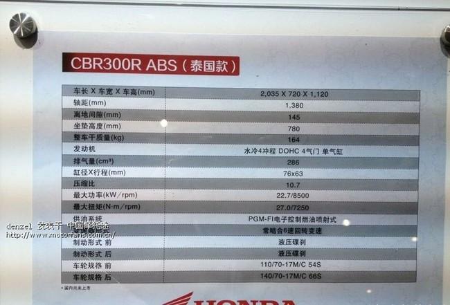 """Honda CBR300R 2014 """"yếu"""" hơn Kawasaki Ninja 300 1"""