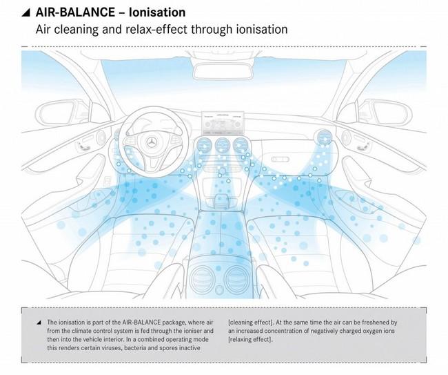 Mercedes-Benz C-Class thế hệ mới: Vượt trội về công nghệ 4