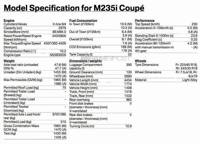 BMW 2-Series Coupe siêu tiết kiệm nhiên liệu 3
