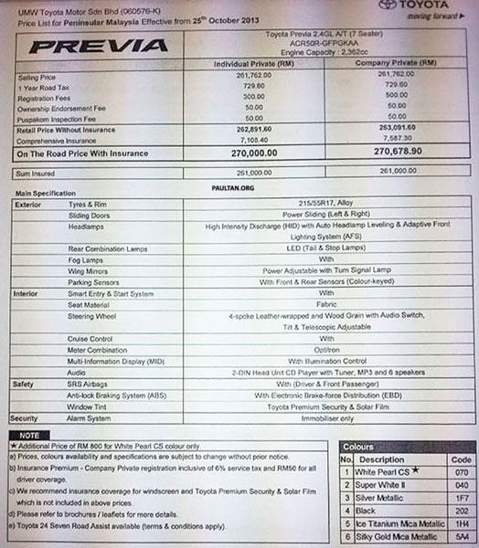 Xe đa dụng Toyota Previa 2014 không hề rẻ 1