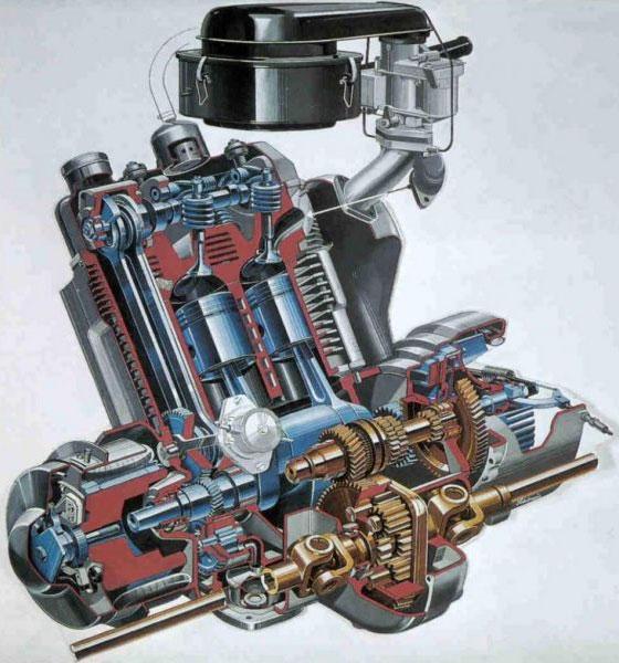Khám phá ý nghĩa trong tên gọi của các mẫu xe môtô 4