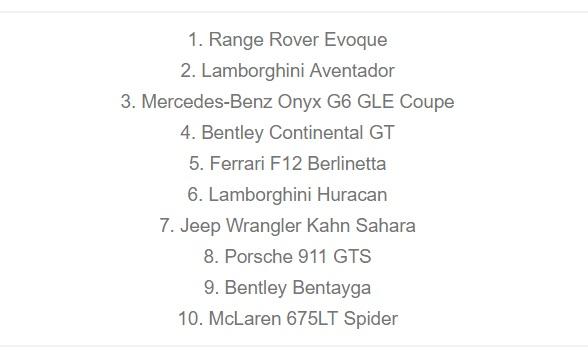 Hãy quên Lamborghini Aventador đi, đây mới là dòng xe khiến các sao bóng đá Ngoại hạng Anh phát cuồng - Ảnh 1.