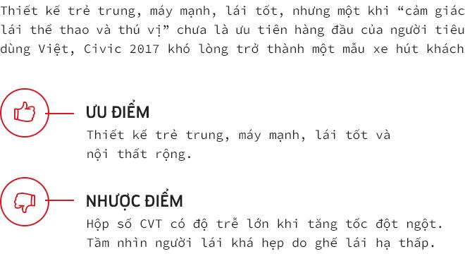 HONDA CIVIC 2017 - PHẬN DÂU TRĂM HỌ - Ảnh 1.