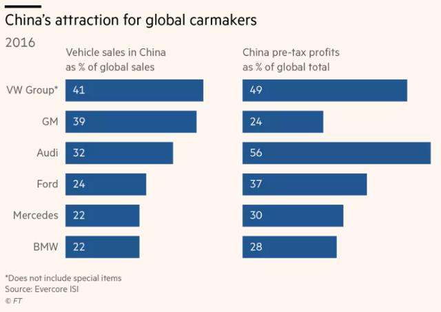 Tham vọng bá chủ ngành ô tô toàn cầu của Trung Quốc - Ảnh 2.