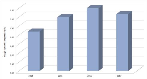 Vì sao giá ô tô sản xuất trong nước vẫn cao hơn xe nhập khẩu từ ASEAN? - Ảnh 4.