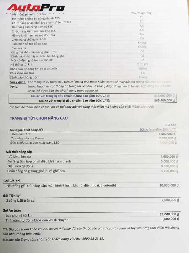 VinFast công bố giá option nâng cao của Fadil, cao nhất 23 triệu đồng - Ảnh 1.