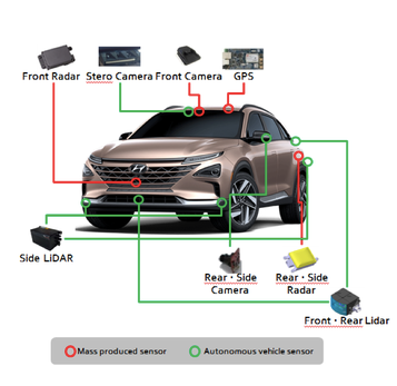 Những chiếc xe điện tự lái cấp độ 4 đầu tiên trên thế giới vượt hành trình gần 200 km - Ảnh 2.