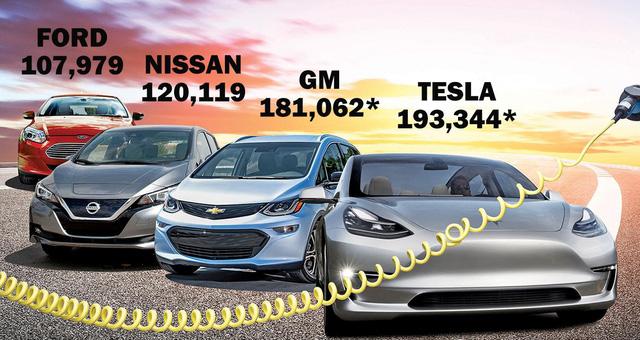 Tesla chất đống Model 3, cố tình chậm trễ cuộc đua không ai là người muốn về nhất - Ảnh 1.
