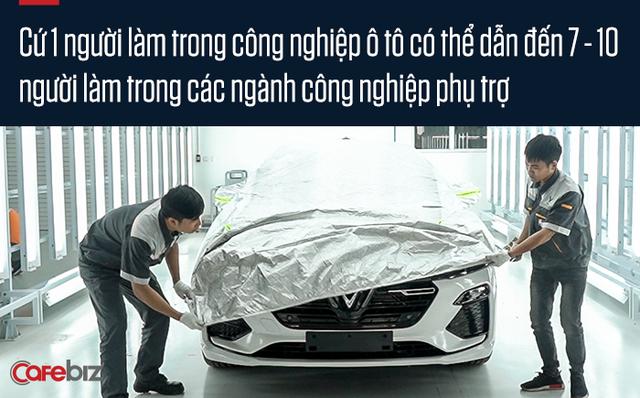 Cuộc chơi thần tốc của VinFast từ góc nhìn của chiến tướng Võ Quang Huệ: Không có tập đoàn nào mà một ngày tôi họp 2 lần với Chủ tịch, nhắn tin xin ý kiến thì chỉ 1-2 phút anh Phạm Nhật Vượng đã trả lời - Ảnh 4.