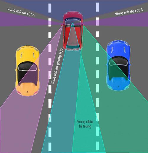 Làm thế nào để bảo vệ ôtô trước những hung thần xe hai bánh? - Ảnh 4.