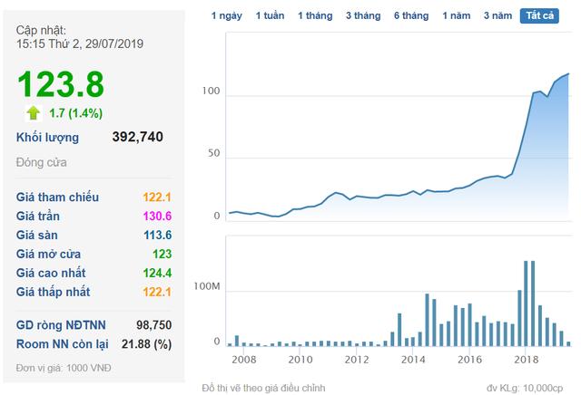 Tài sản tỷ phú Phạm Nhật Vượng tăng thêm 4.300 tỷ đồng ngay khi những chiếc VinFast Lux đầu tiên được bàn giao  - Ảnh 1.