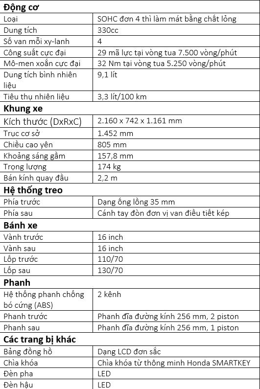 Ra mắt Honda SH 350i - Phóng to SH 150i đang bán ở Việt Nam - Ảnh 12.
