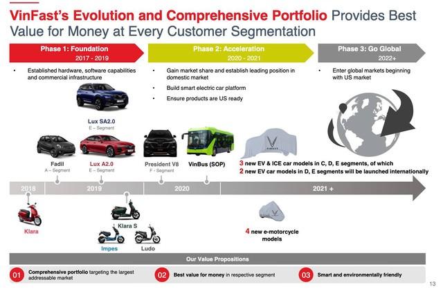 VinFast bị rò rỉ liền lúc 3 mẫu xe mới: Sự cố hay là chiêu thức marketing khôn ngoan thường được Apple, Samsung, H&M… sử dụng?