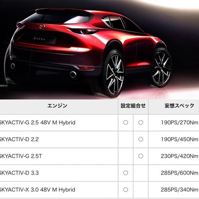 Mazda CX-5 đời mới sẽ có tên Mazda CX-50: Dẫn động cầu sau, đòi đấu cả Ford Explorer - Ảnh 2.
