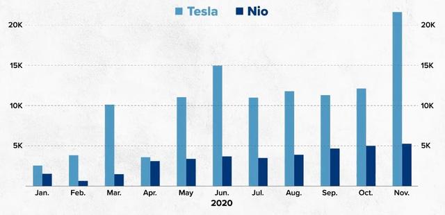 Các tỷ phú Elon Musk, William Li đến Phạm Nhật Vượng, Năng 'Do Thái' đã dấn thân vào ngành ô tô của tương lai như thế nào?  - Ảnh 3.