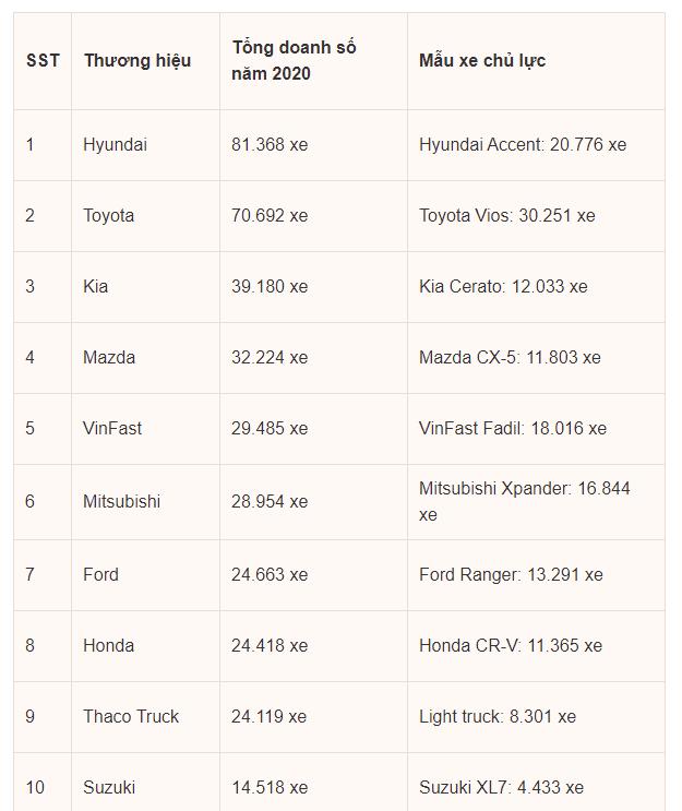 Chuyện cũ kể lại: 4 năm trước, khách hàng và THACO từng đưa nhau ra tòa vì vụ xe Mazda dính lỗi nhưng không được bảo hành - Ảnh 4.
