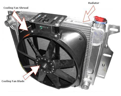 Nguyên nhân và cách khắc phục động cơ ô tô bị quá nhiệt - Ảnh 3.