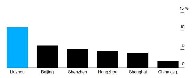 Là nơi khai sinh ra mẫu ô tô điện 5.000 USD, thủ phủ xe điện của Trung Quốc đang dạy cho cả thế giới một bài học  - Ảnh 3.