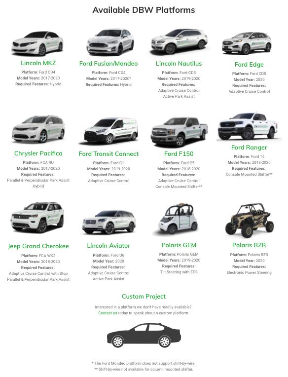 Vì sao VinAI dùng xe Ford và Lincoln để thử 3 công nghệ mới mà không phải VinFast Fadil hay Lux? - Ảnh 5.