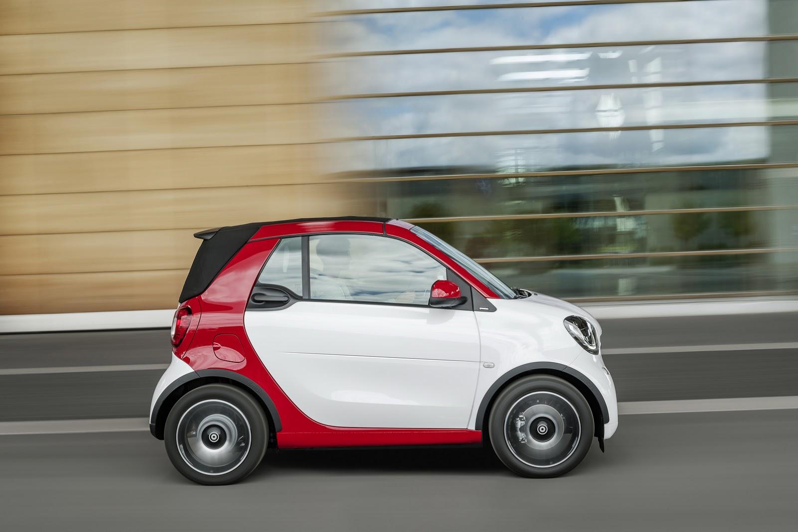 Cụ thể, tại thị trường Mỹ, Smart ForTwo Cabriolet có giá khởi điểm chỉ 18.900 USD, tương đương 424 triệu Đồng. Như vậy, Smart ForTwo Cabriolet tạm thời là mẫu xe mui trần rẻ nhất tại Mỹ hiện nay.