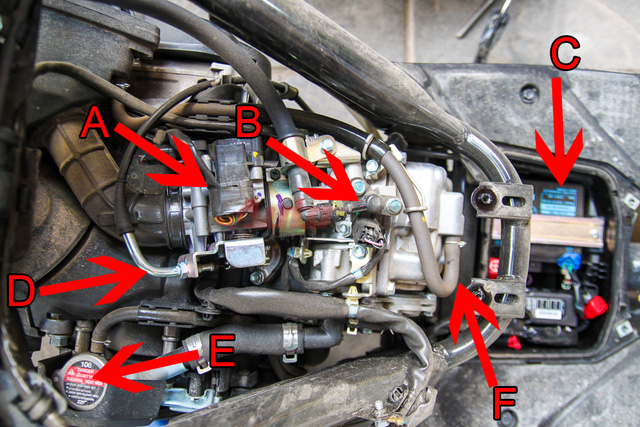 Chi tiết khoang máy nhìn từ trên xuống. A: cảm biến giữ nhịp ga, B: kim phun, C: ắc quy, D: dây ga đơn, E: nắp bình nước làm mát, F: đường thoát hơi máy.