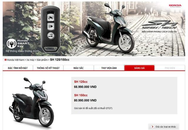 Bảng giá niêm yết xe Honda SH tại trang web của Honda Việt Nam.