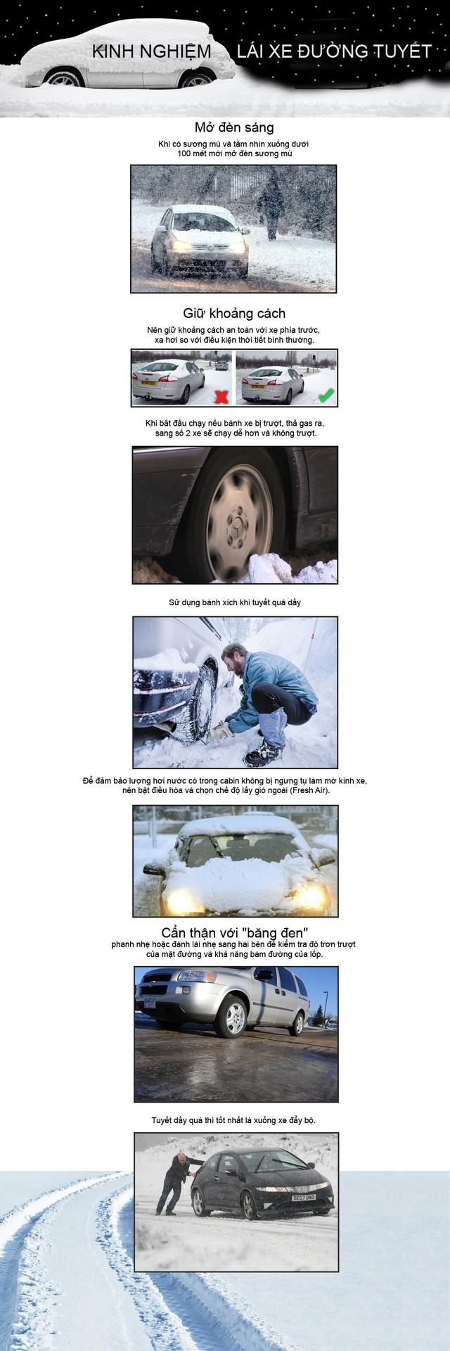 Lưu ý khi lái xe trên đường có tuyết.