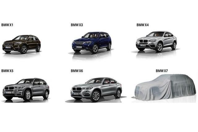 Hình ảnh của X7 2017 được hé lộ bên cạnh những mẫu SUV khác mang nhãn hiệu BMW.