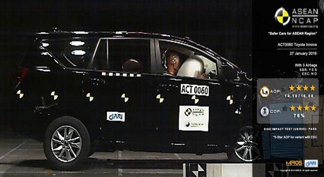 Kết quả thử nghiệm an toàn của Toyota Innova thế hệ mới.