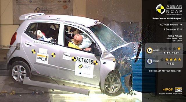 Kết quả thử nghiệm an toàn của Hyundai i10 2015.