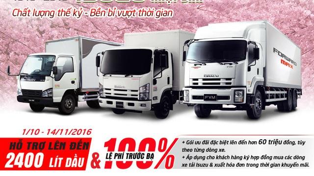 Ưu đãi đến 60 triệu khi mua xe tải Isuzu