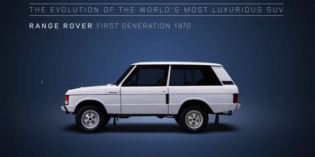 Video gói gọn quá trình tiến hóa trong 48 năm của SUV hạng sang Range Rover - Ảnh 3.