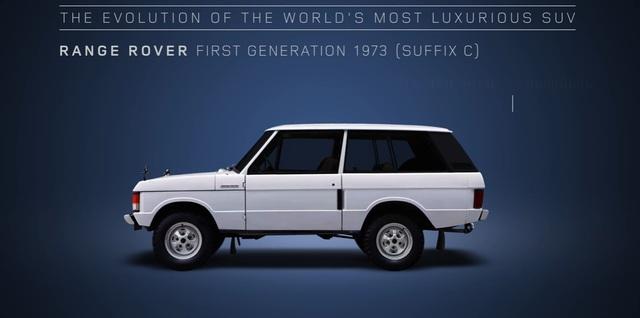 Video gói gọn quá trình tiến hóa trong 48 năm của SUV hạng sang Range Rover - Ảnh 4.