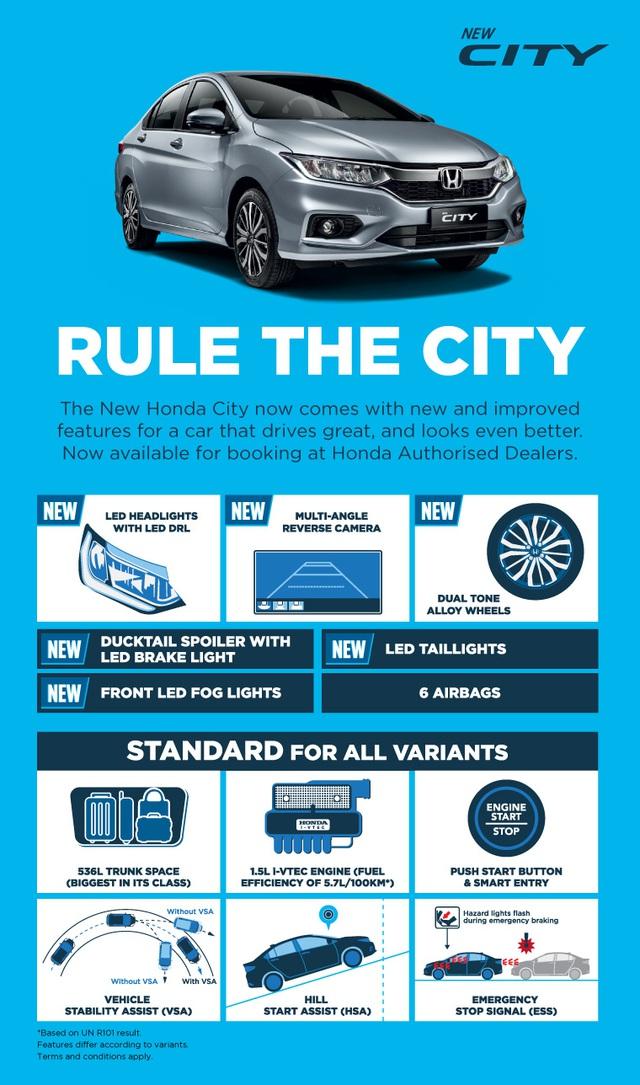 Honda City 2017 sẽ về Việt Nam được mở sổ đặt hàng tại Malaysia - Ảnh 1.