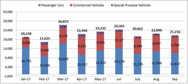 Chờ giờ G, thị trường ô tô Việt Nam biến động khó lường - Ảnh 3.