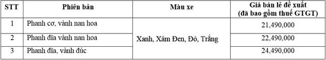 Đấu xe máy bán chạy nhất Việt Nam, Honda Wave RSX Fi ra mẫu mới, giá không đổi - Ảnh 5.