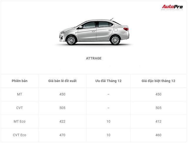 Xe Mitsubishi tiếp tục giảm giá mạnh trong tháng cuối năm - Ảnh 8.