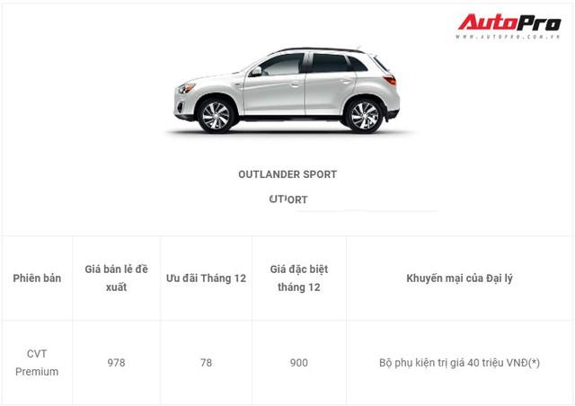 Xe Mitsubishi tiếp tục giảm giá mạnh trong tháng cuối năm - Ảnh 7.