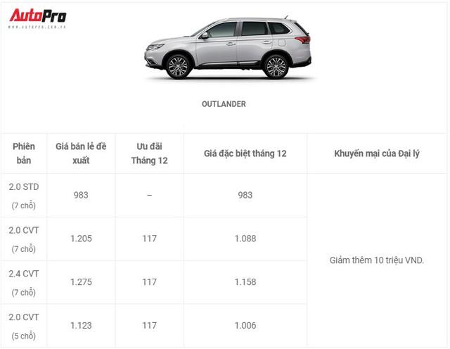 Xe Mitsubishi tiếp tục giảm giá mạnh trong tháng cuối năm - Ảnh 6.