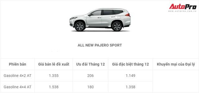 Xe Mitsubishi tiếp tục giảm giá mạnh trong tháng cuối năm - Ảnh 2.