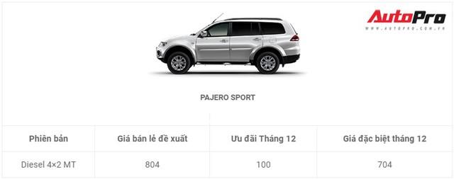 Xe Mitsubishi tiếp tục giảm giá mạnh trong tháng cuối năm - Ảnh 4.