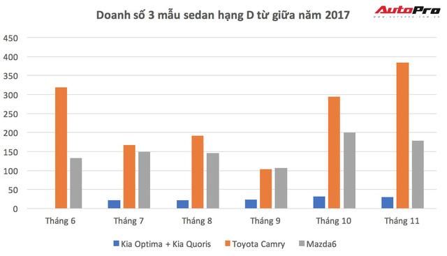 Thực hư chuyện Kia Optima giảm giá còn ngang ngửa Mazda3 - Ảnh 2.