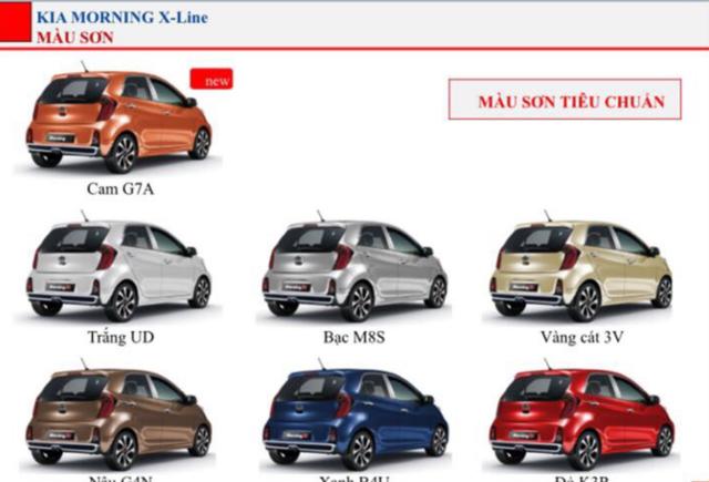 Cạnh tranh Hyundai Grand i10, Kia Morning sắp thêm phiên bản mới tại Việt Nam - Ảnh 2.