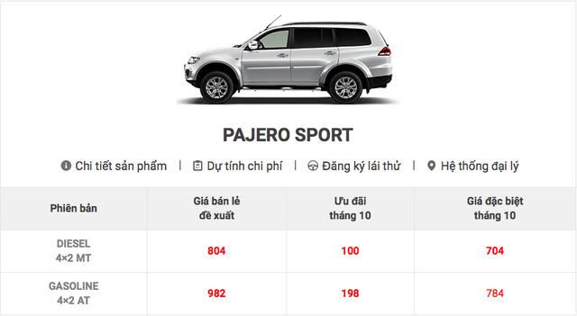 SUV 7 chỗ đua nhau lấy lòng khách hàng Việt Nam - Ảnh 2.